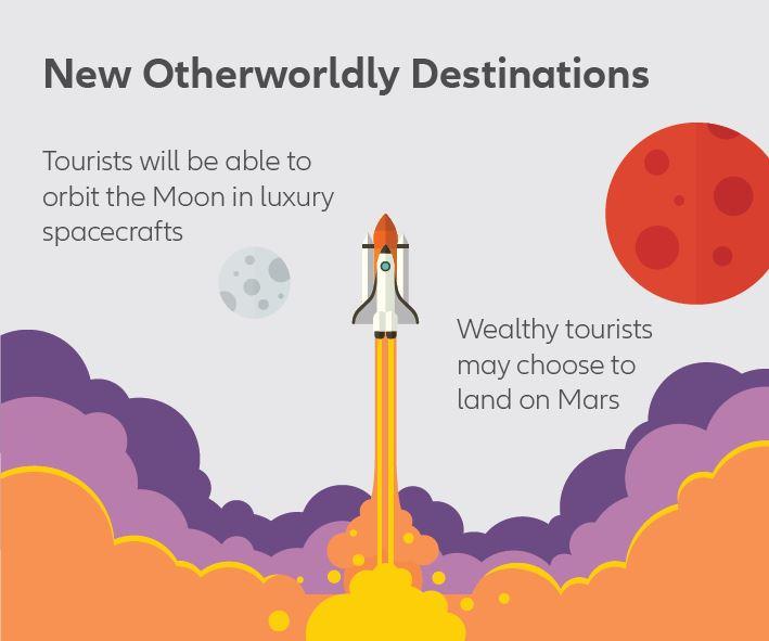 Novos destinos do turismo