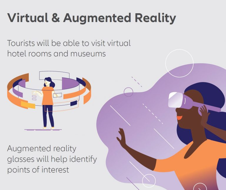 Realidede Virtual Aumentada